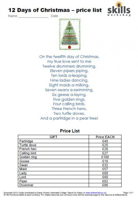 12 days of christmas price list activity