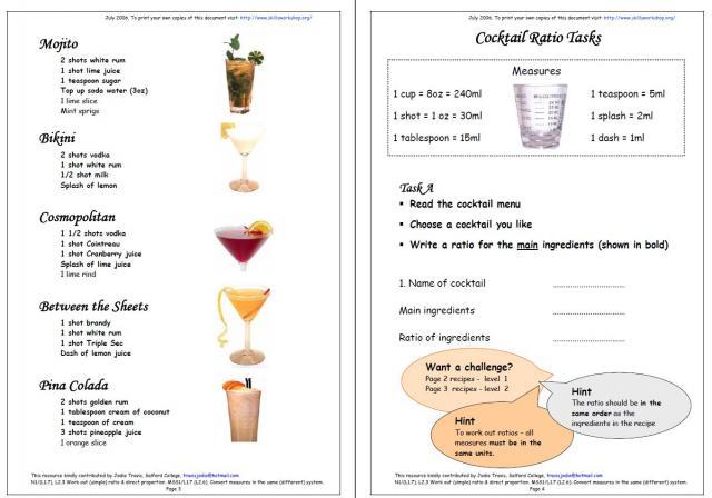 cocktail ratios skills workshop