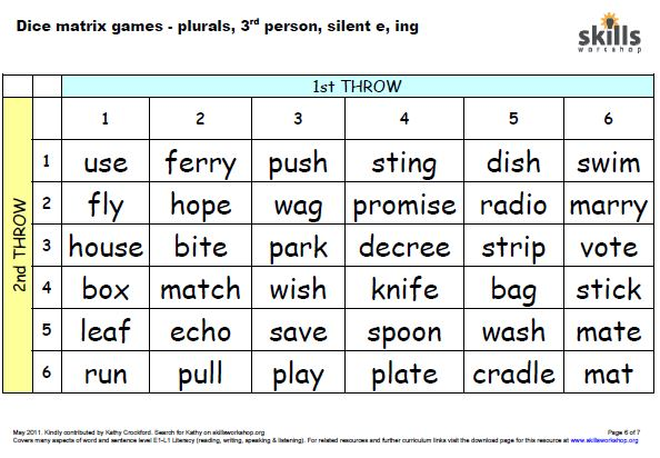 Dice matrix games for English, Maths and ESOL : Skills Workshop