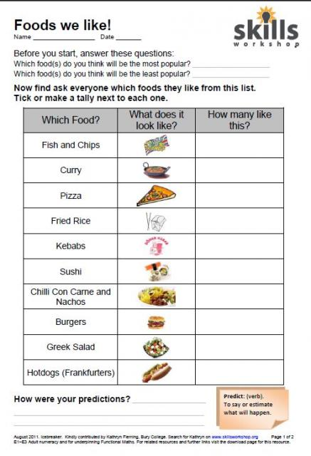 Worksheet Diversity Worksheets equality and diversity skills workshop find out record everyones favorites from a diverse list of foods use as an icebreaker in any entry level literacy numeracy functional or eso