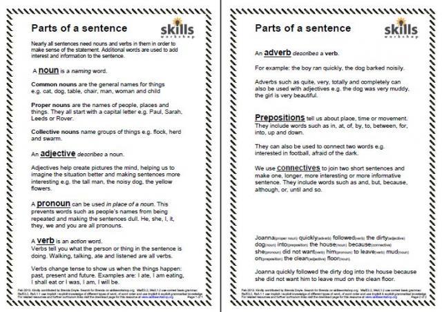 worksheet. Parts Of Speech Worksheets Middle School. Grass Fedjp ...
