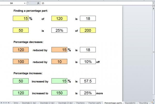 Decimals, percentages, fractions and rounding learners' resource