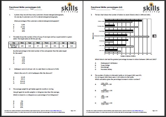Functional Maths L2 Percentages Multiple Choice Worksheet Skills