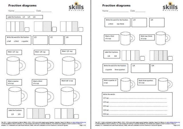 math worksheet : n2 e3 1  skills workshop : Unit Fractions Worksheet