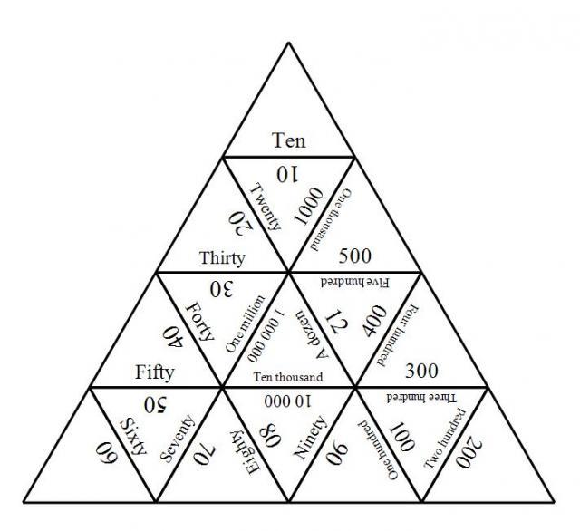 Formal and informal language Tarsia jigsaws