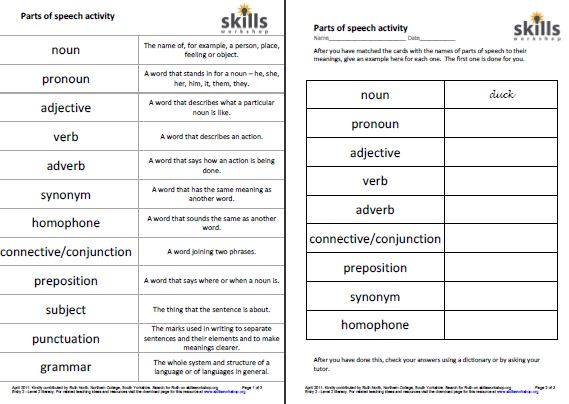 Worksheet Parts Of Speech Worksheet parts of speech activity skills workshop this is in two firstly learners should use the cards to match words their meanings next they fill worksheet to