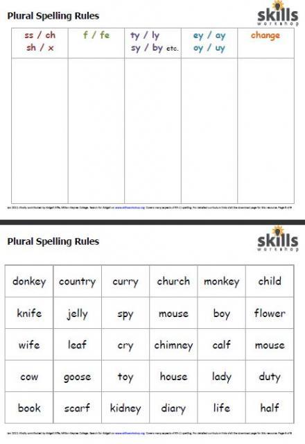 Number Names Worksheets learning to spell worksheets : ESOL Resources | Skills Workshop