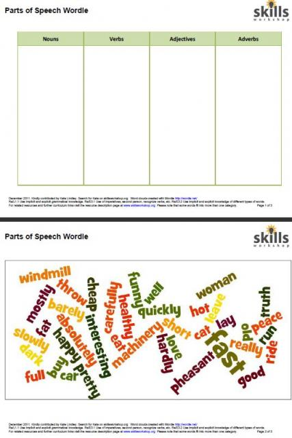 simple exercise where students separate the words from the Wordle ...