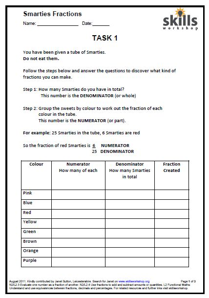 Smarties Fractions on Functional Skills L2 Maths Worksheets