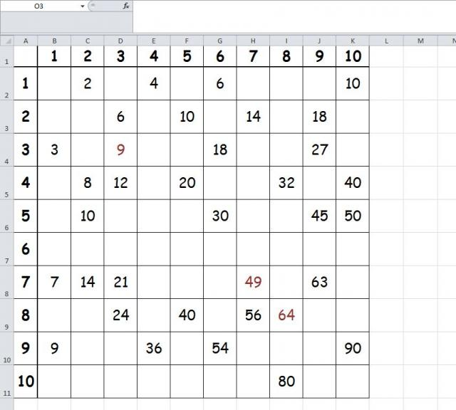 Times tables grids | Skills Workshop