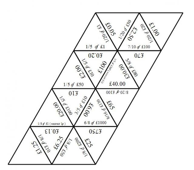 Tarsia Jigsaw Skills Workshop