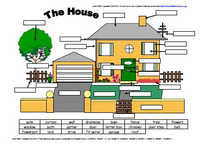 Label the house
