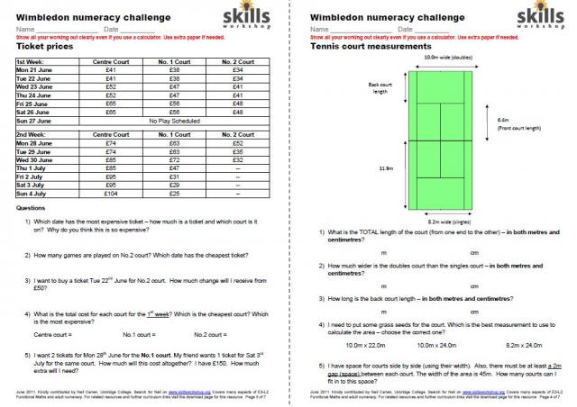 Wimbledon Numeracy Challenge on Functional Skills L2 Maths Worksheets