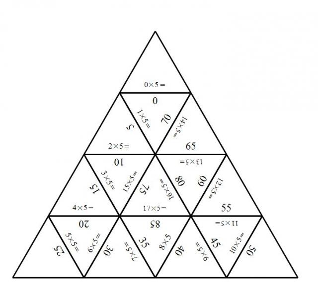 x3 x5 tables - two triangular jigsaws