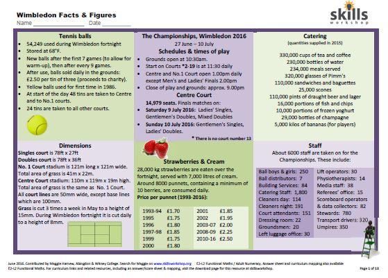wimbledon facts figures functional maths assessment skills workshop. Black Bedroom Furniture Sets. Home Design Ideas